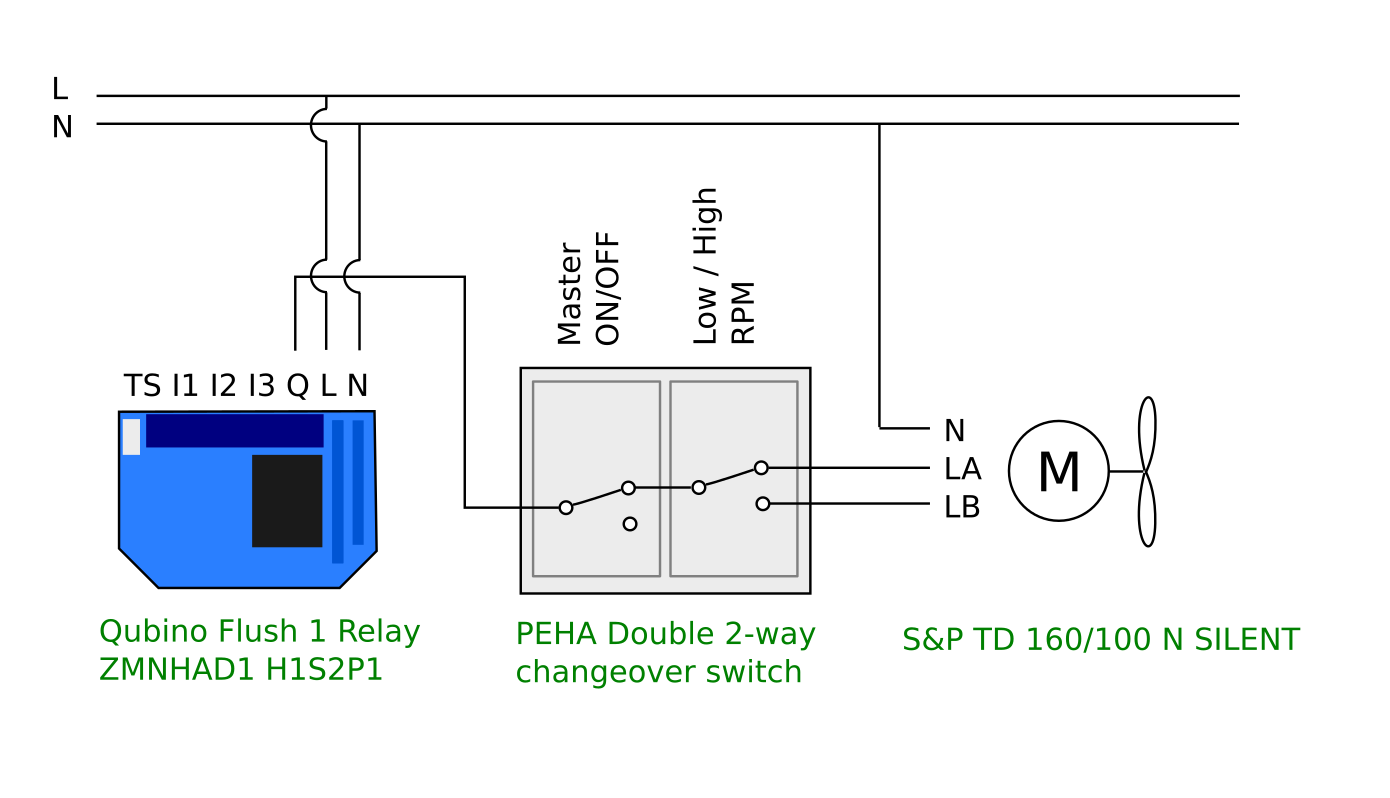 3 speed fan switch wiring diagram  | 600 x 342