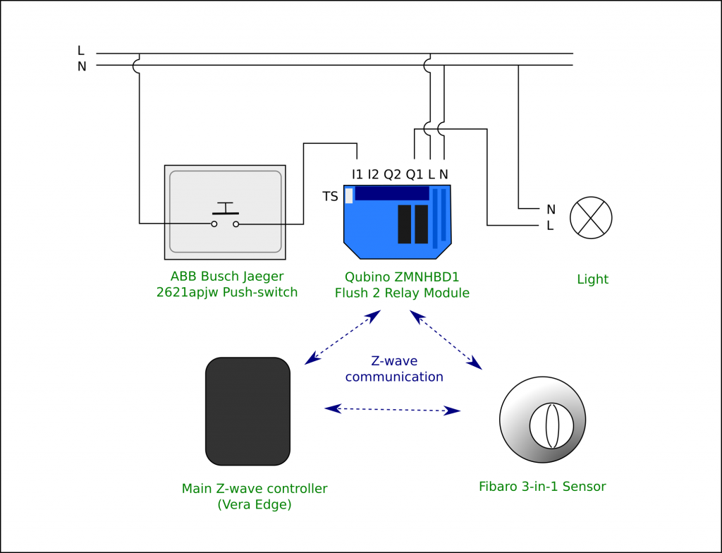 Electrical Diagram Z-wave project