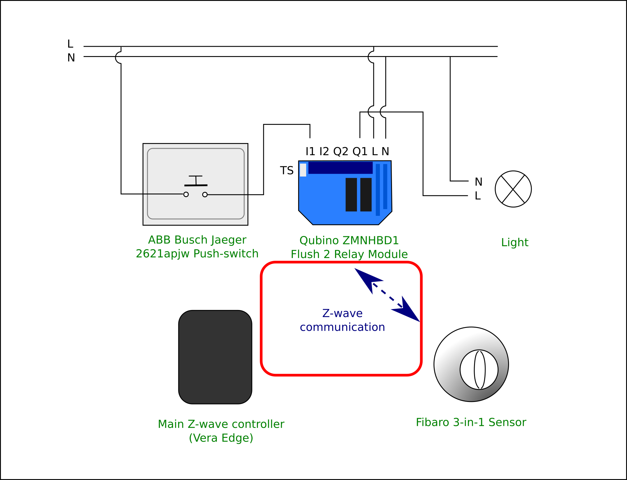 z wave motion sensor light wiring diagram z discover your wiring zwave controlling light a motion sensor uptimefab