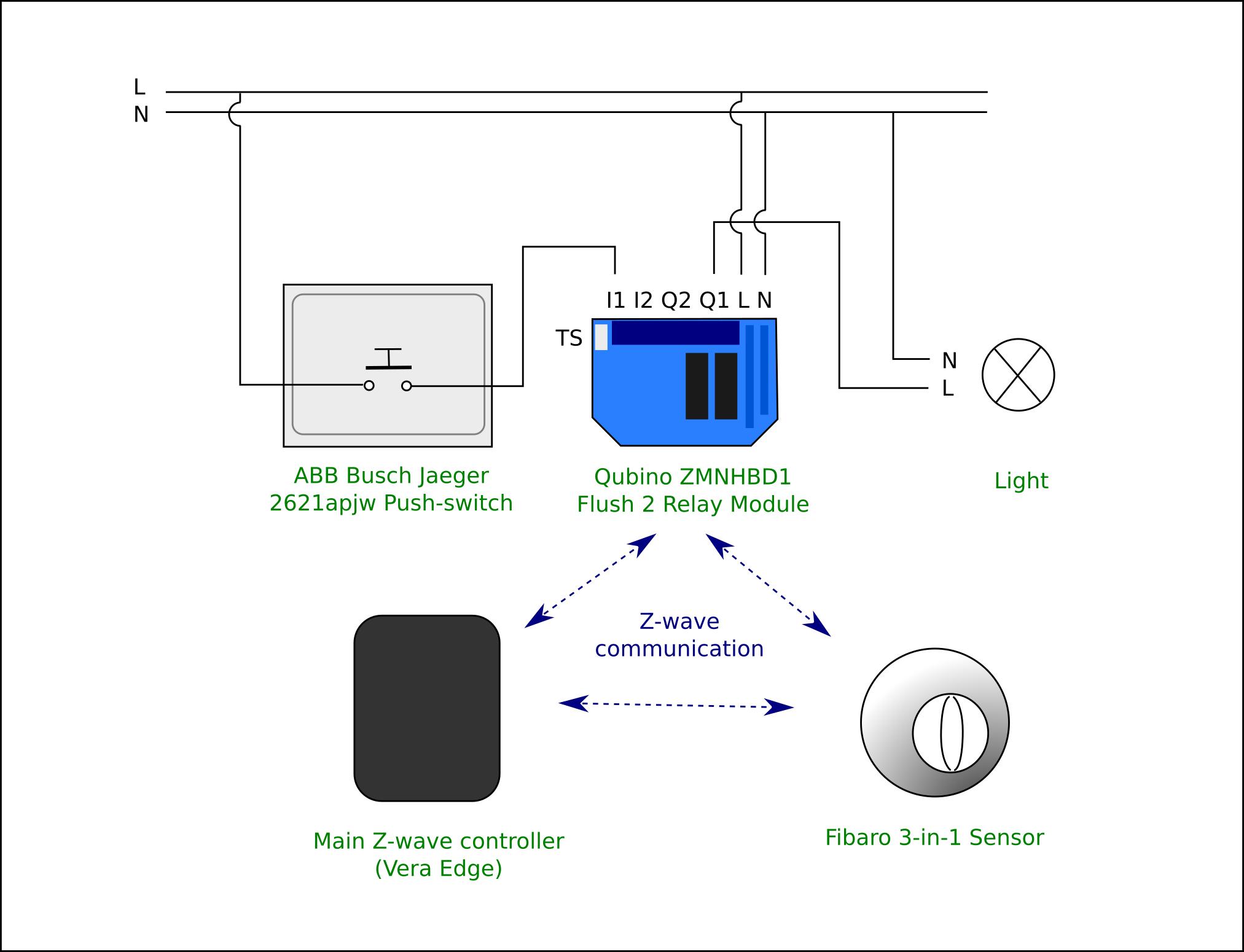 Z-Wave: Controlling Light with a motion sensor - UptimeFab on z wave gauge, z wave technology, z wave light, z wave wiring, z wave device, z wave method, z wave specification,