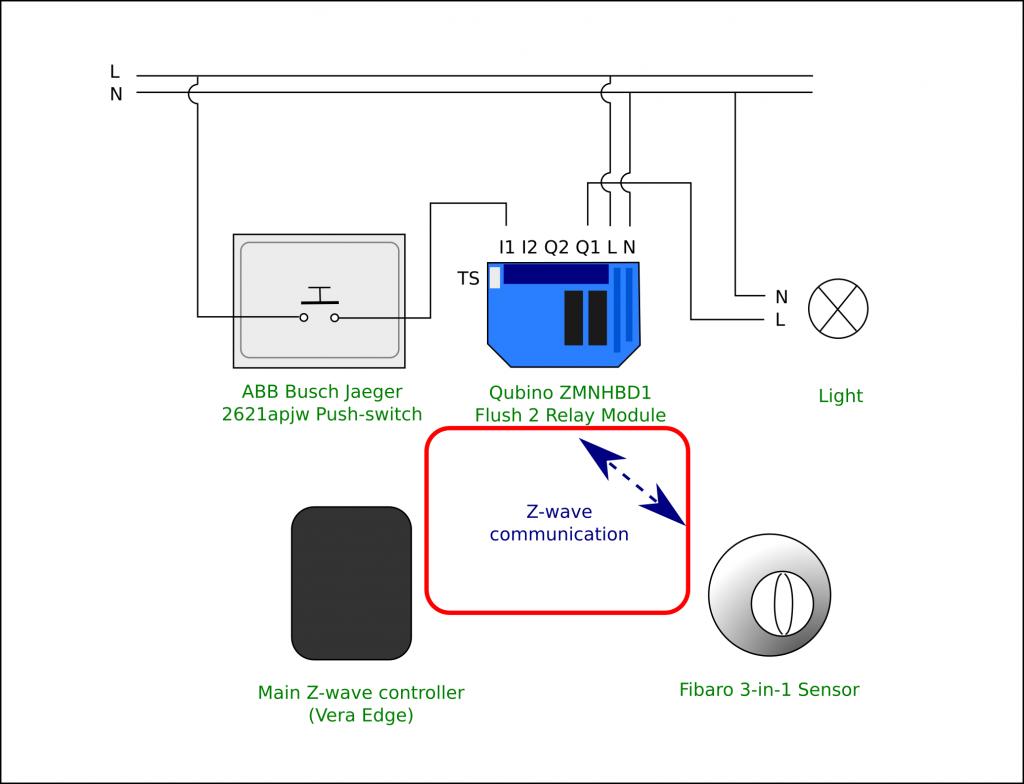 Method 2: direct communication between motion sensor and relay module